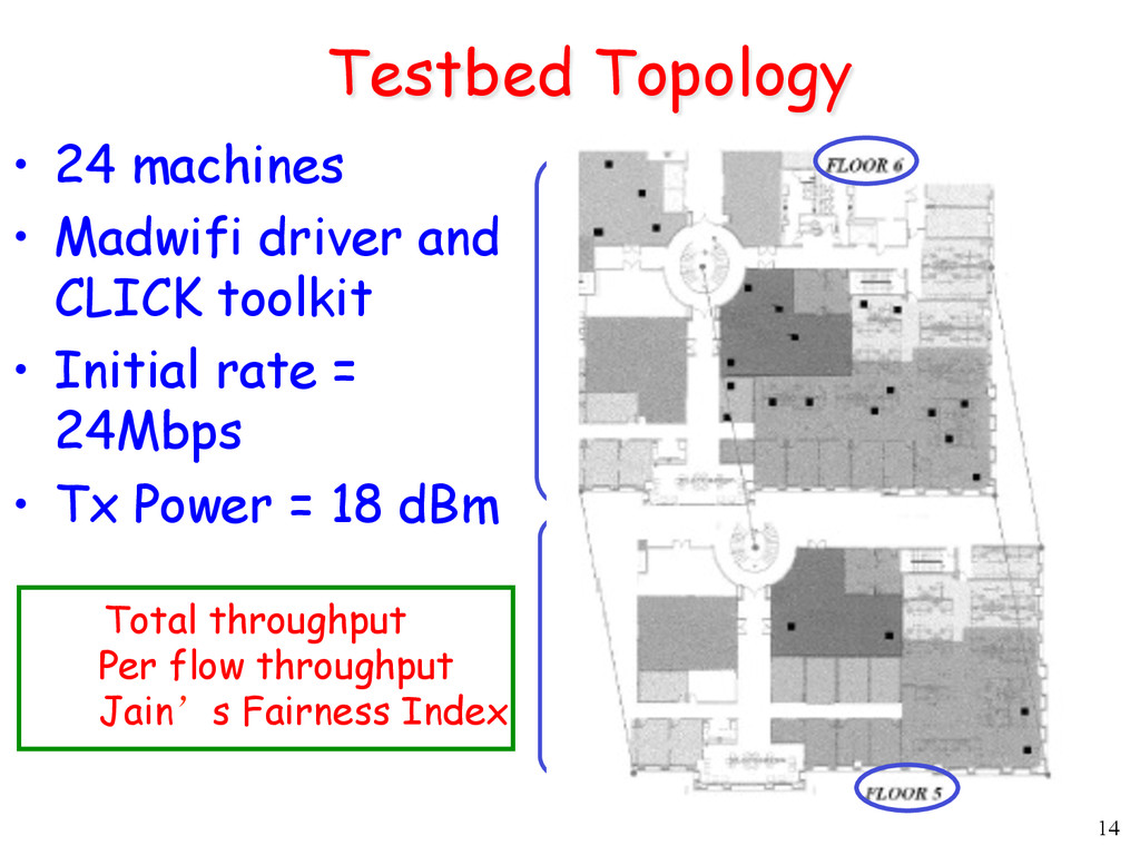 14 Testbed Topology •  24 machines •  Madwifi d...