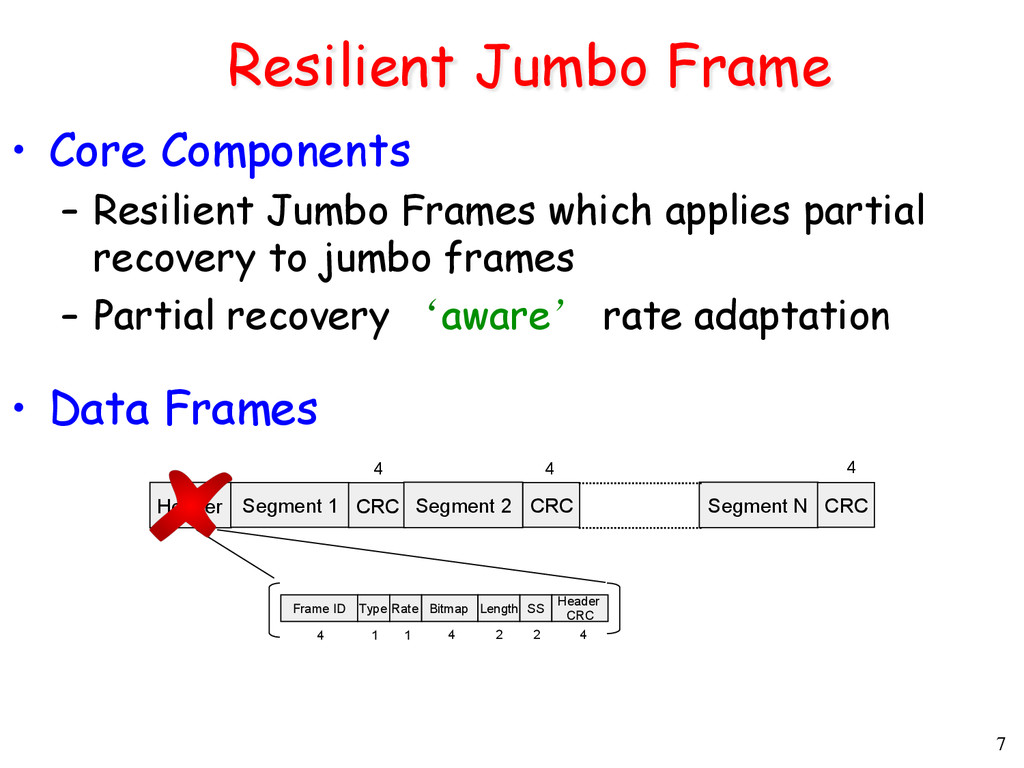 7 Resilient Jumbo Frame • Data Frames • Core ...