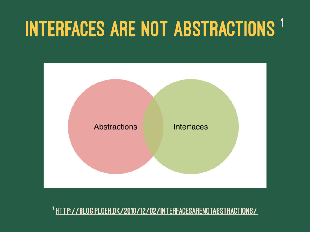 INTERFACES ARE NOT ABSTRACTIONS 1 1 http://blog...