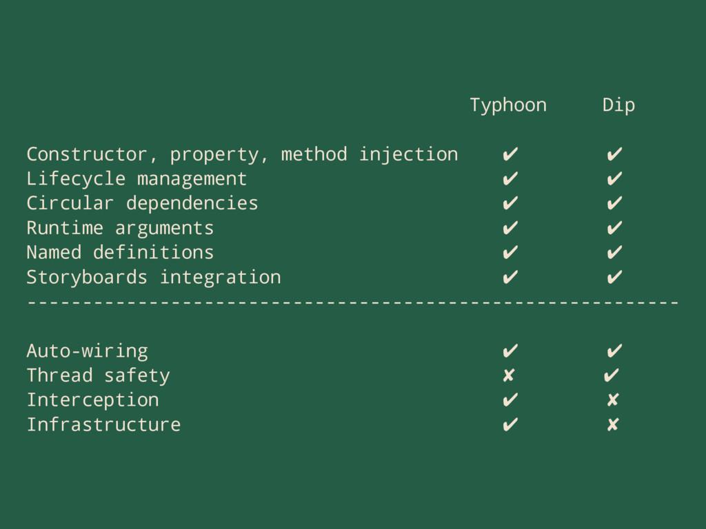 Typhoon Dip Constructor, property, method injec...