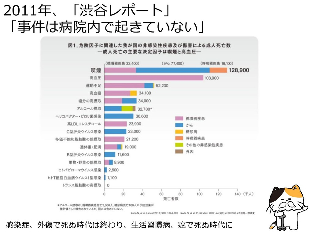 2011年、「渋谷レポート」 「事件は病院内で起きていない」 感染症、外傷で死ぬ時代は終わり、...