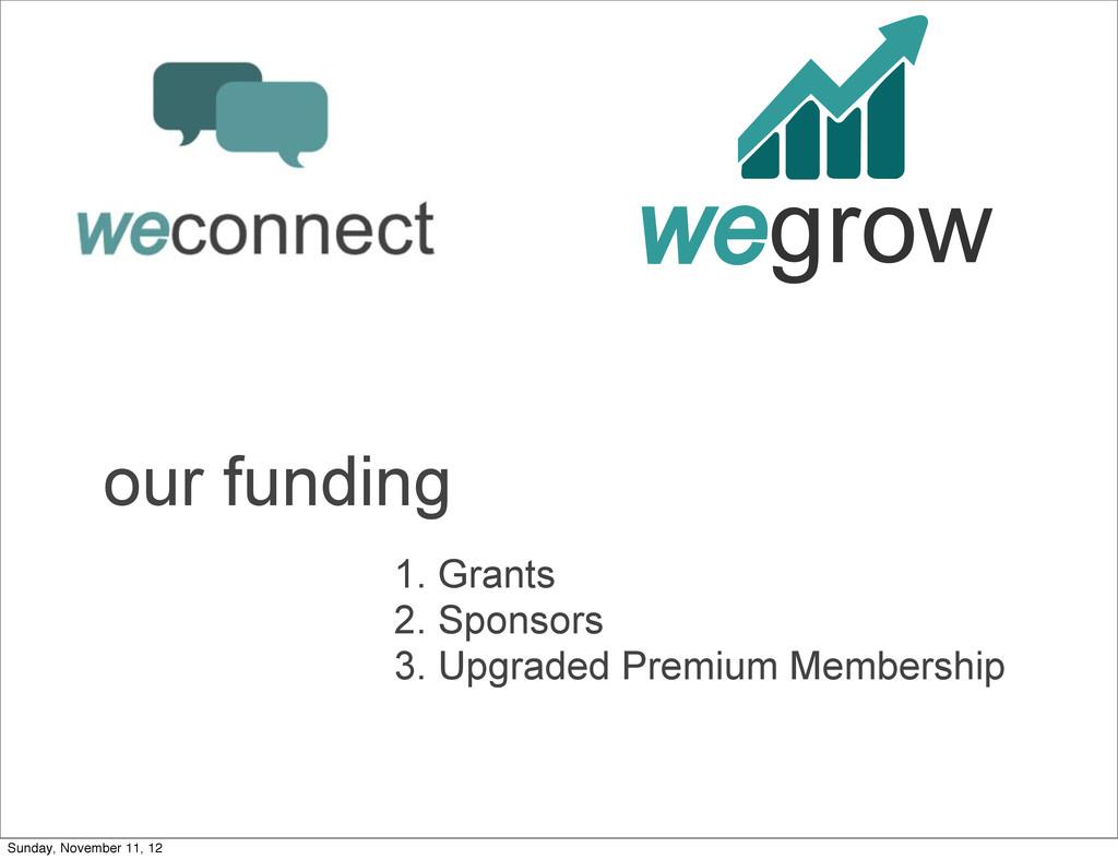 wegrow our funding 1. Grants 2. Sponsors 3. Upg...