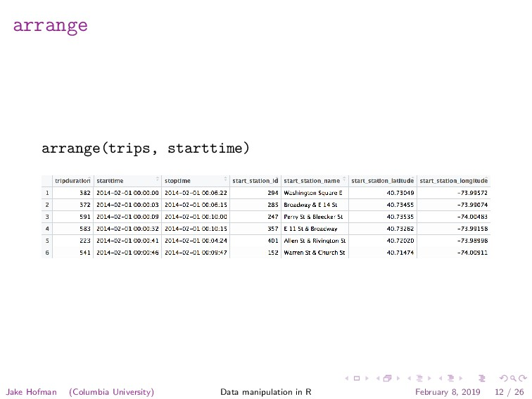 arrange arrange(trips, starttime) Jake Hofman (...
