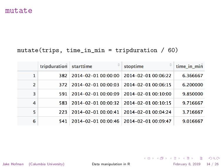 mutate mutate(trips, time_in_min = tripduration...
