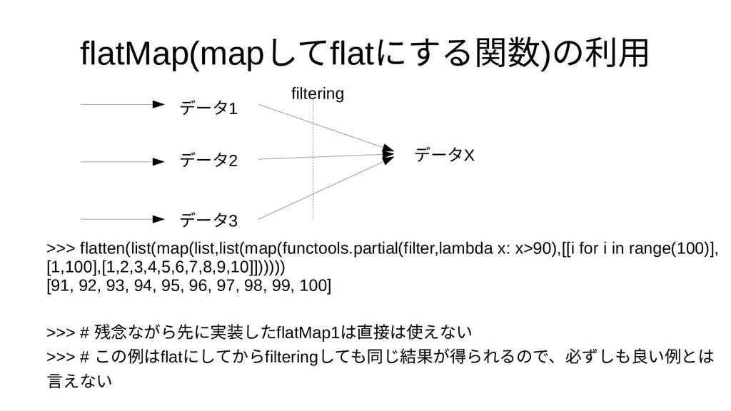 flatMap(mapして出力を吐くだけflatに使える組み込みする組み込み関数関数)の紹介利...