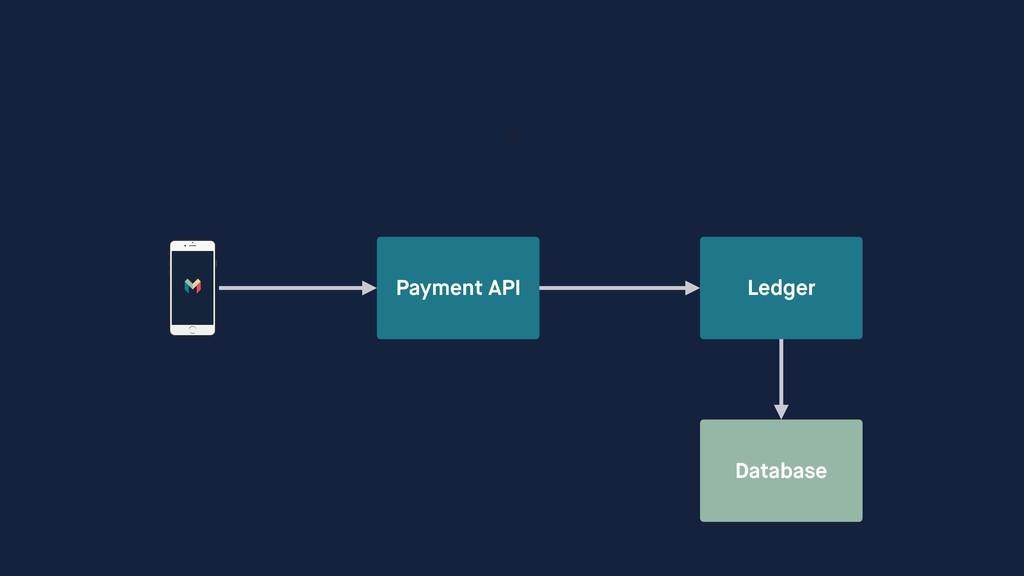 Payment API Ledger Database