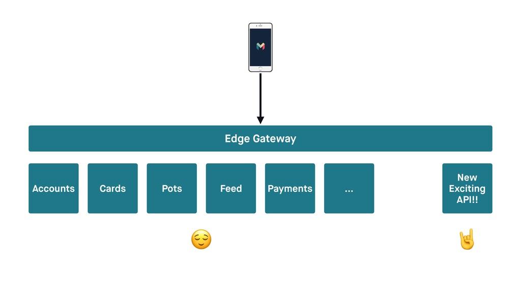 Edge Gateway Accounts Cards Pots Payments … New...