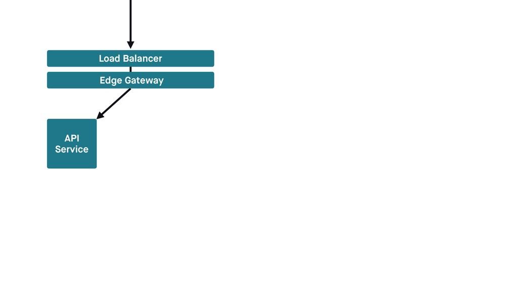 Load Balancer Edge Gateway API Service