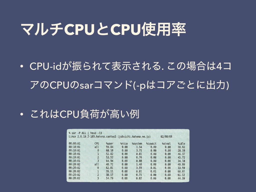 ϚϧνCPUͱCPU༻ • CPU-id͕ৼΒΕͯදࣔ͞ΕΔ. ͜ͷ߹4ί ΞͷCPU...