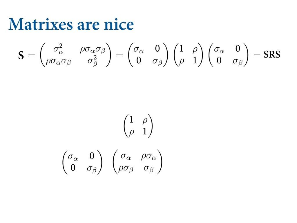 Matrixes are nice N αK βNK ∼ .7/PSNBM   , Σ K...
