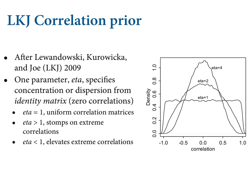 LKJ Correlation prior • After Lewandowski, Kuro...