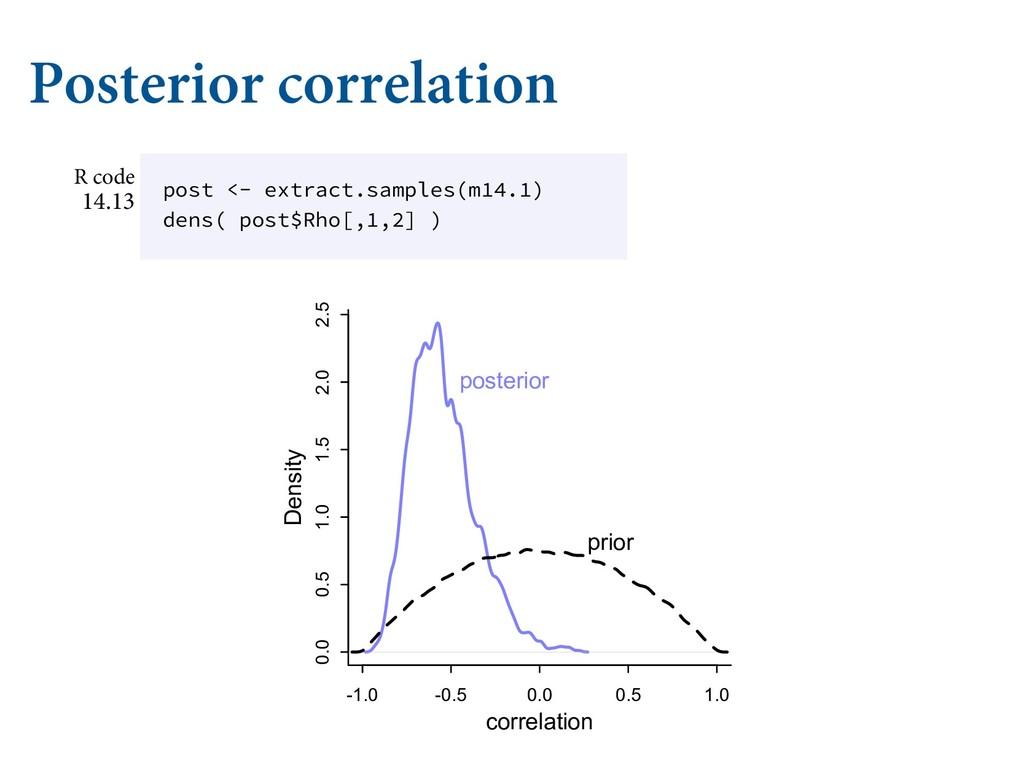 Posterior correlation QFFL BU UIF SBX 4UBO DPEF...