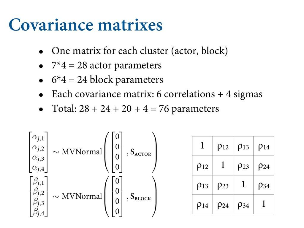 Covariance matrixes • One matrix for each clust...