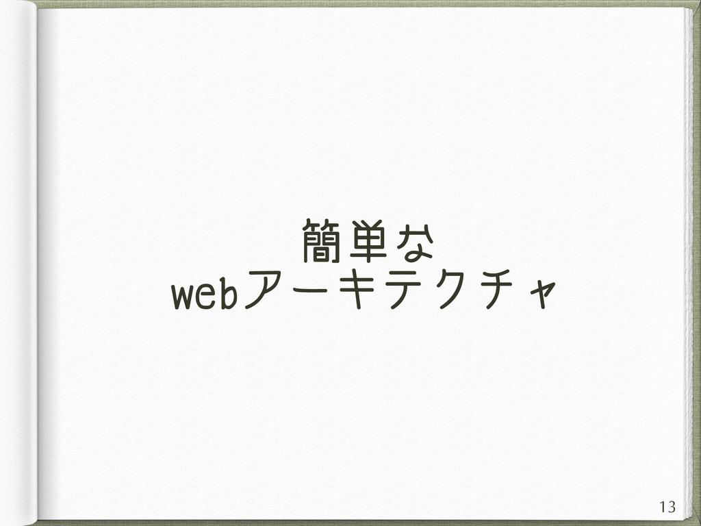 簡単な webアーキテクチャ 13