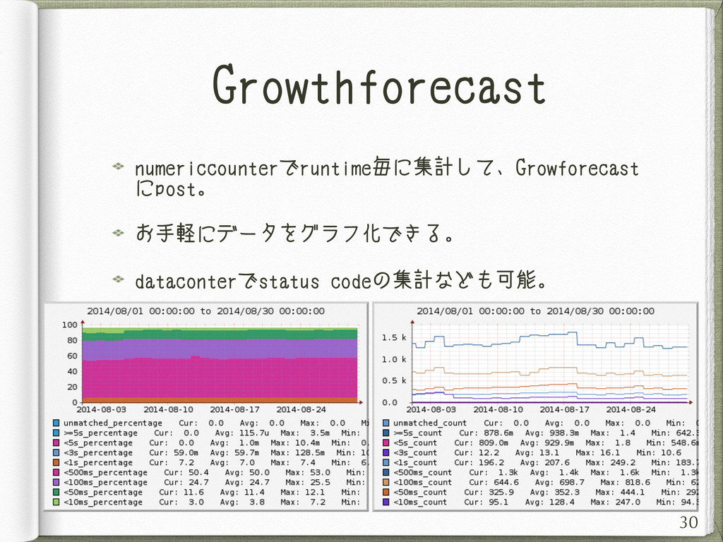 Growthforecast numericcounterでruntime毎に集計して、Gro...