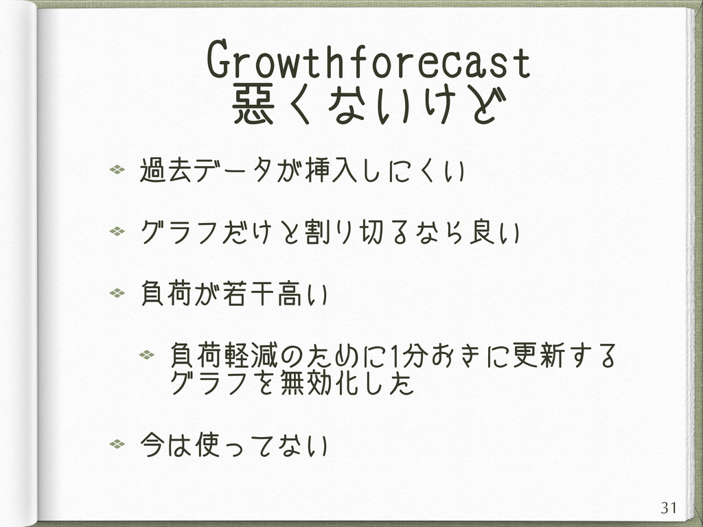 Growthforecast 悪くないけど 過去データが挿入しにくい グラフだけと割り切るなら...