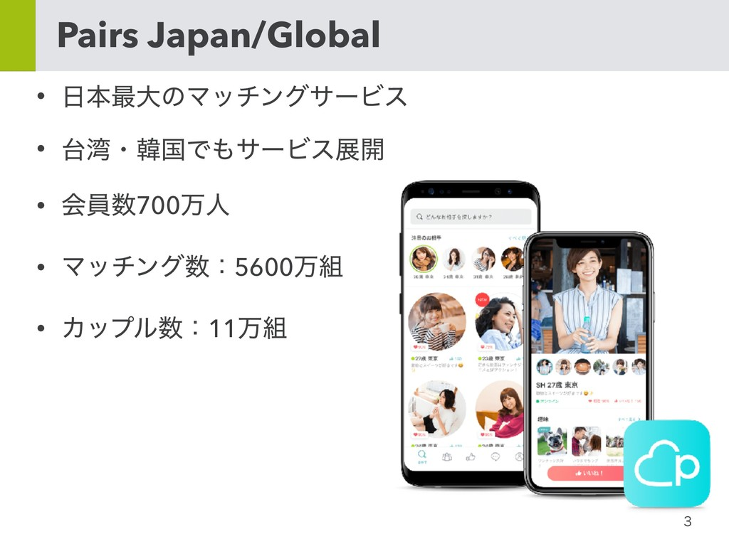 Pairs Japan/Global • ຊ࠷େͷϚονϯάαʔϏε • ɾؖࠃ...