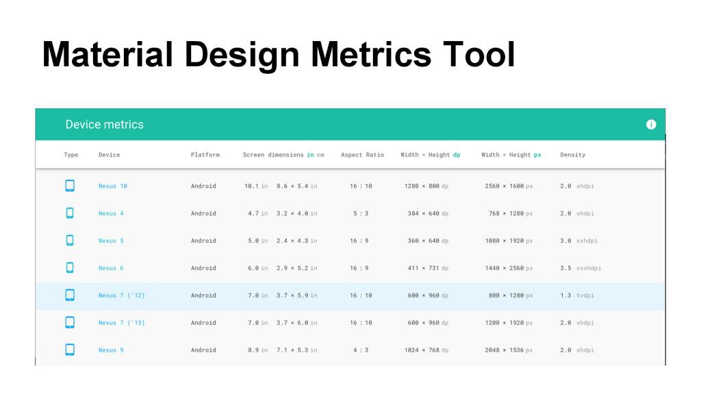 Material Design Metrics Tool