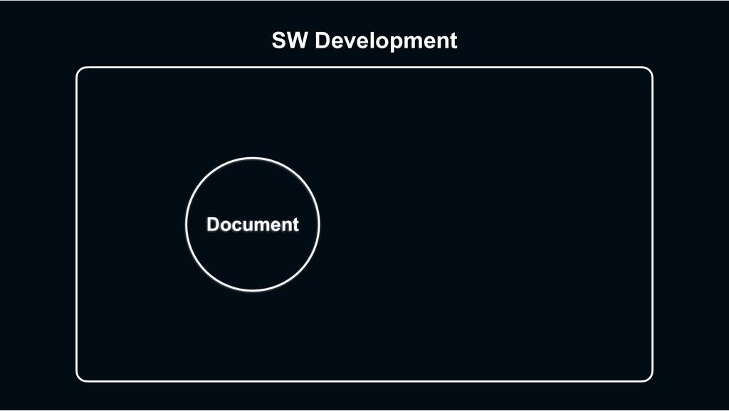 SW Development Document