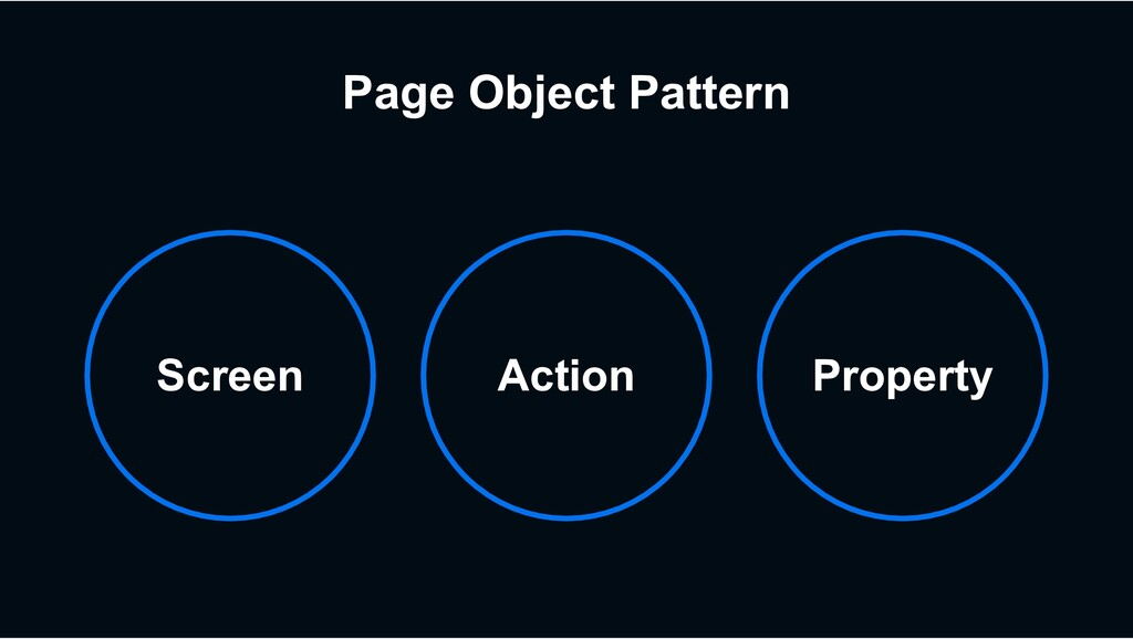 Page Object Pattern Screen Action Property