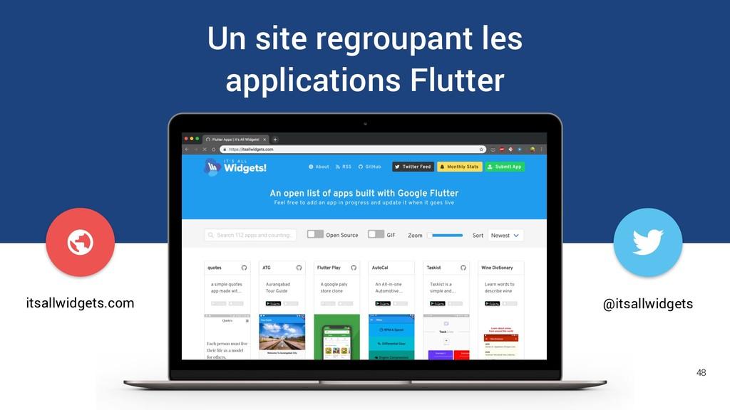 Un site regroupant les applications Flutter its...