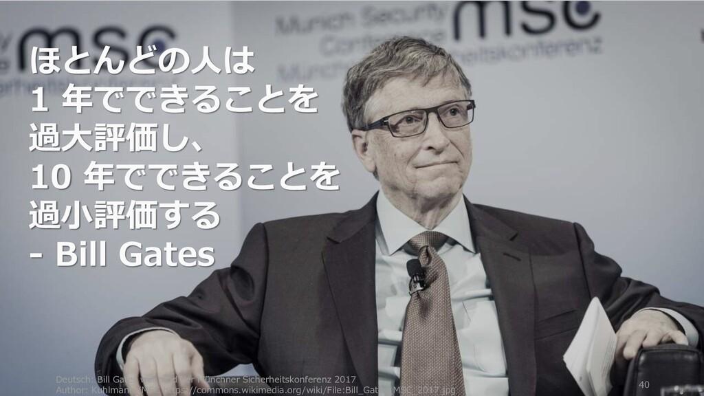 Deutsch: Bill Gates während der Münchner Sicher...