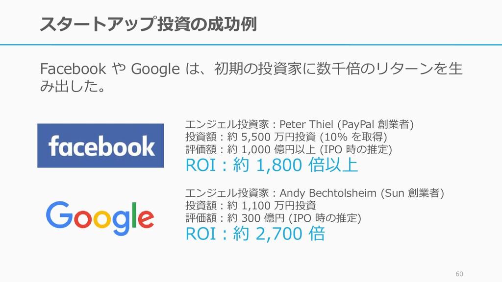 スタートアップ投資の成功例 Facebook や Google は、初期の投資家に数千倍のリタ...