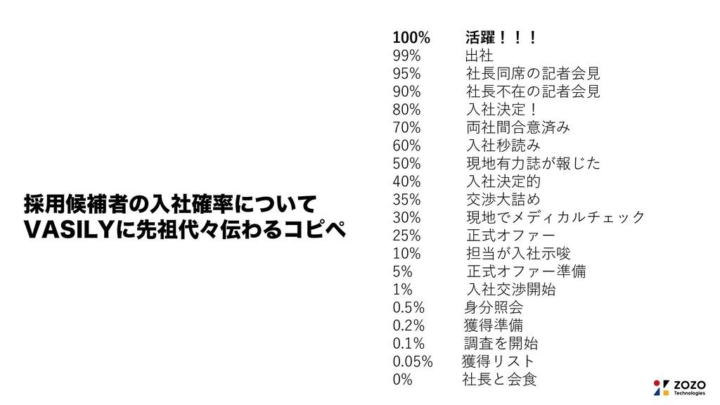 % 1 1 2 2 % . % 3 69 7 % 8 5 % 8 5 %...