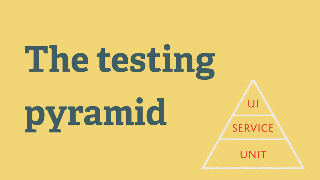 The testing pyramid UI Service UNIT