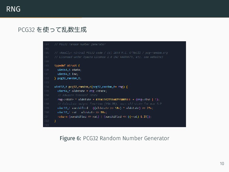 RNG PCG32 を使って乱数生成 Figure 6: PCG32 Random Numbe...