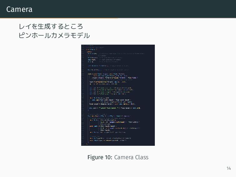 Camera レイを生成するところ ピンホールカメラモデル Figure 10: Camera...