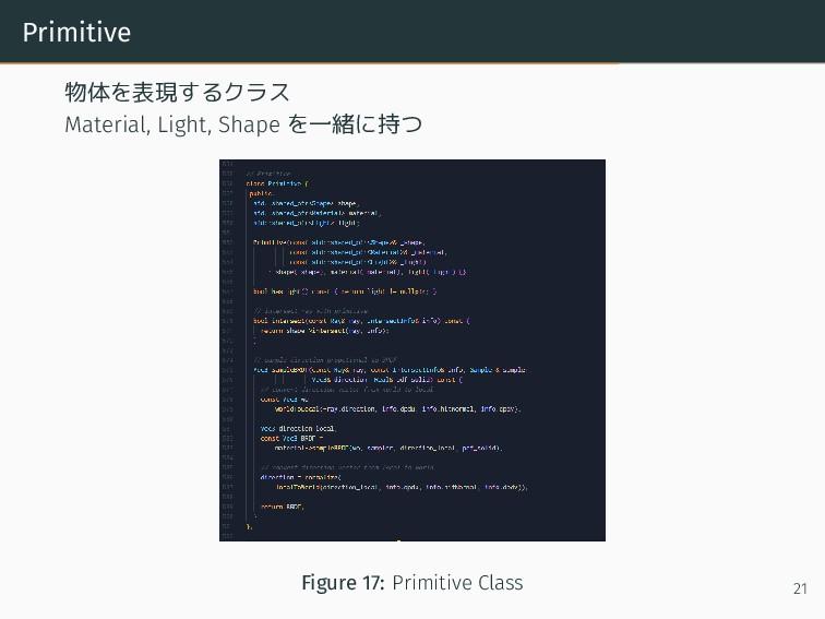 Primitive 物体を表現するクラス Material, Light, Shape を一緒...