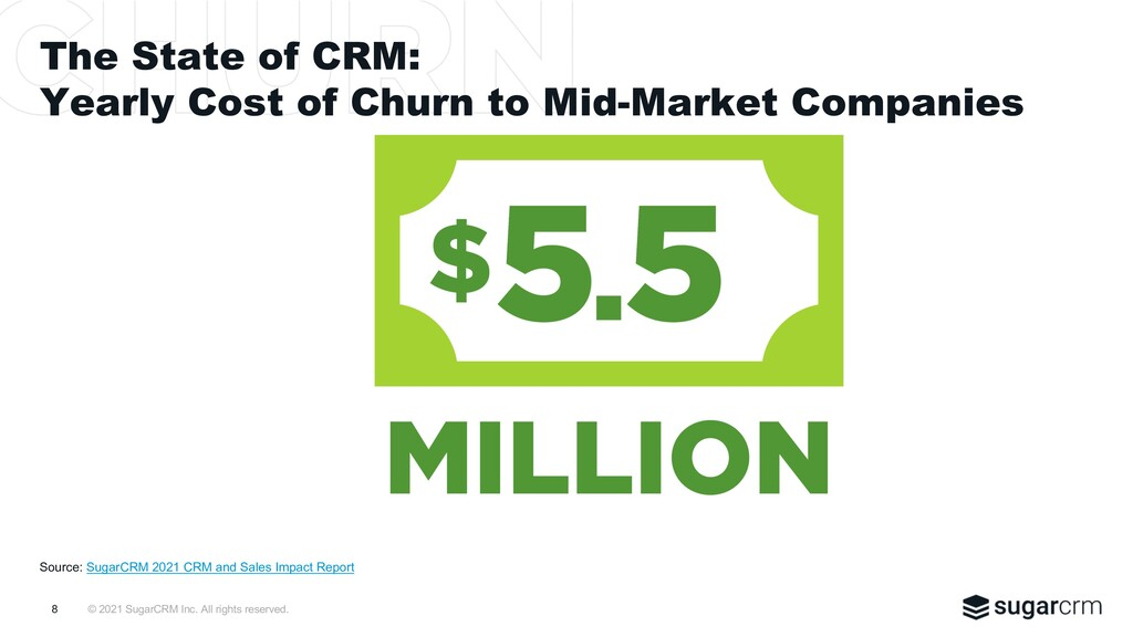 © 2021 SugarCRM Inc. All rights reserved. Sourc...