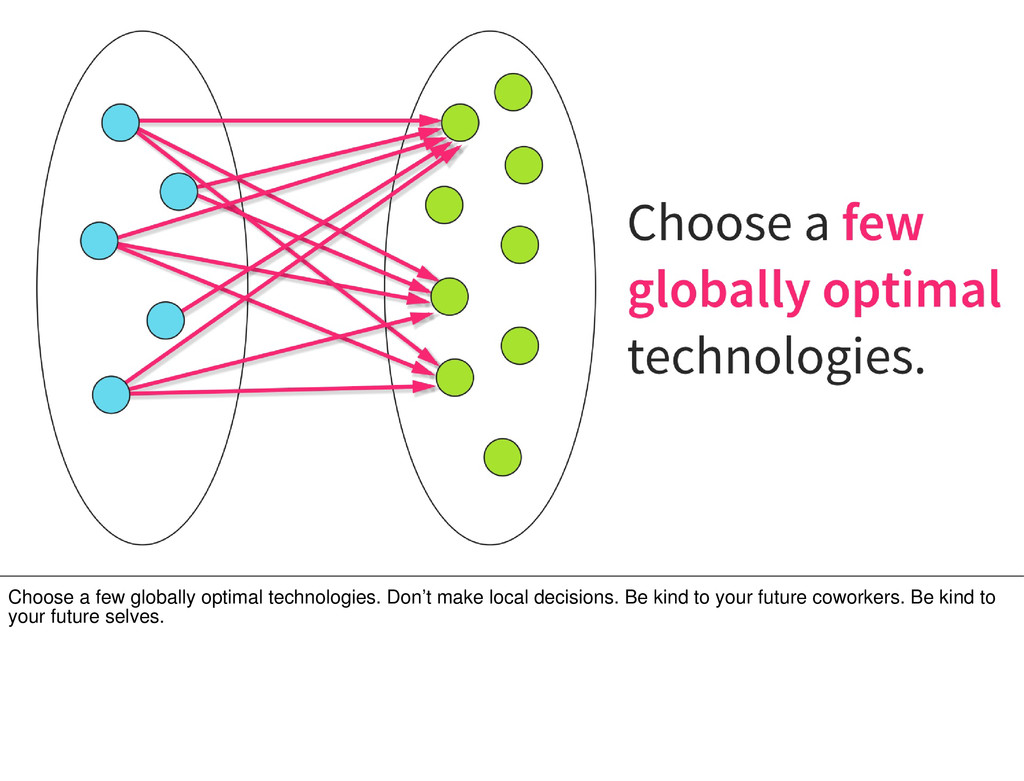 Choose a few globally optimal technologies. Don...