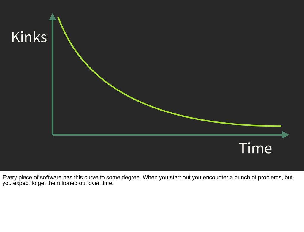 Every piece of software has this curve to some ...