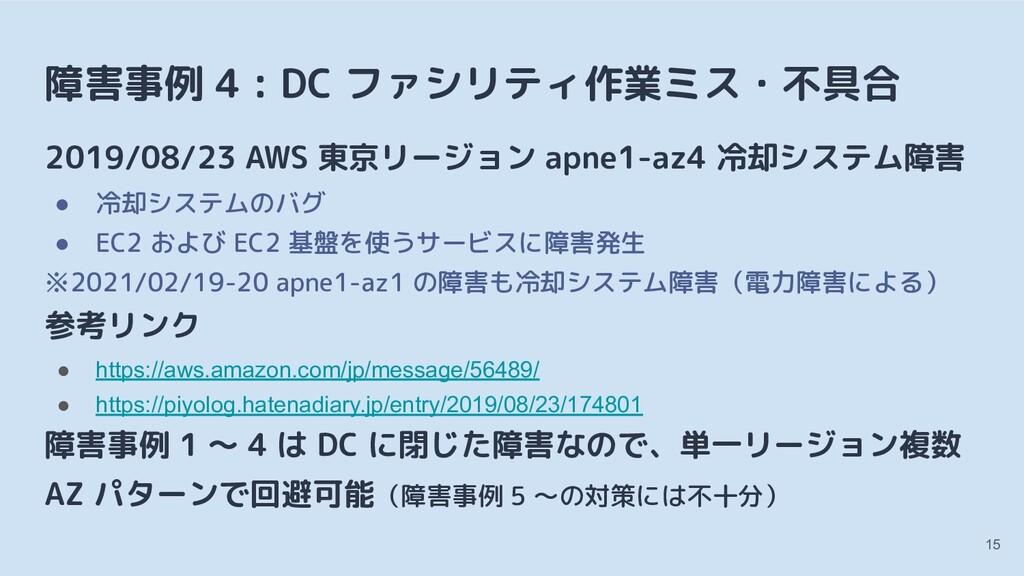 障害事例 4 : DC ファシリティ作業ミス・不具合 2019/08/23 AWS 東京リージ...