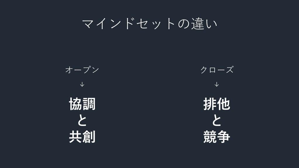 マインドセットの違い オープン クローズ 協調 と 共創 排他 と 競争 ↓ ↓