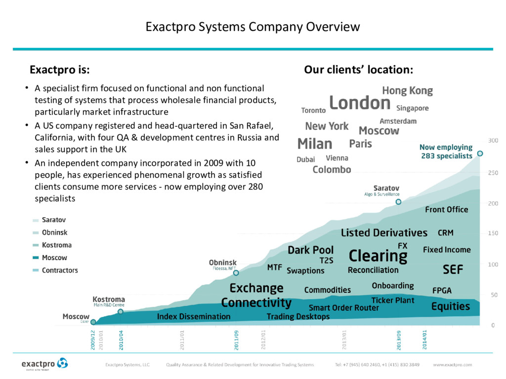 Exactpro Systems Company Overview Exactpro is: ...