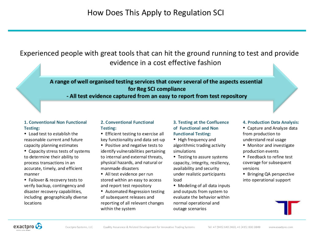 How Does This Apply to Regulation SCI Experienc...
