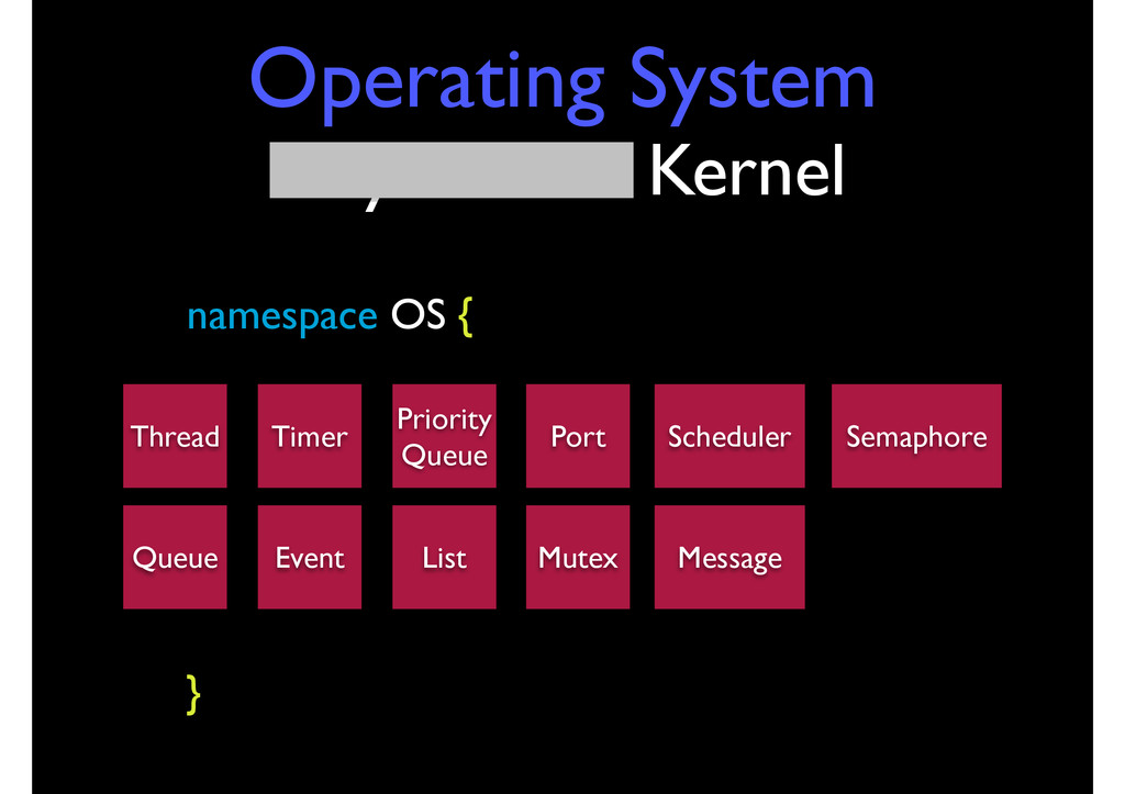 Operating System AnytimeOS Kernel namespace OS ...