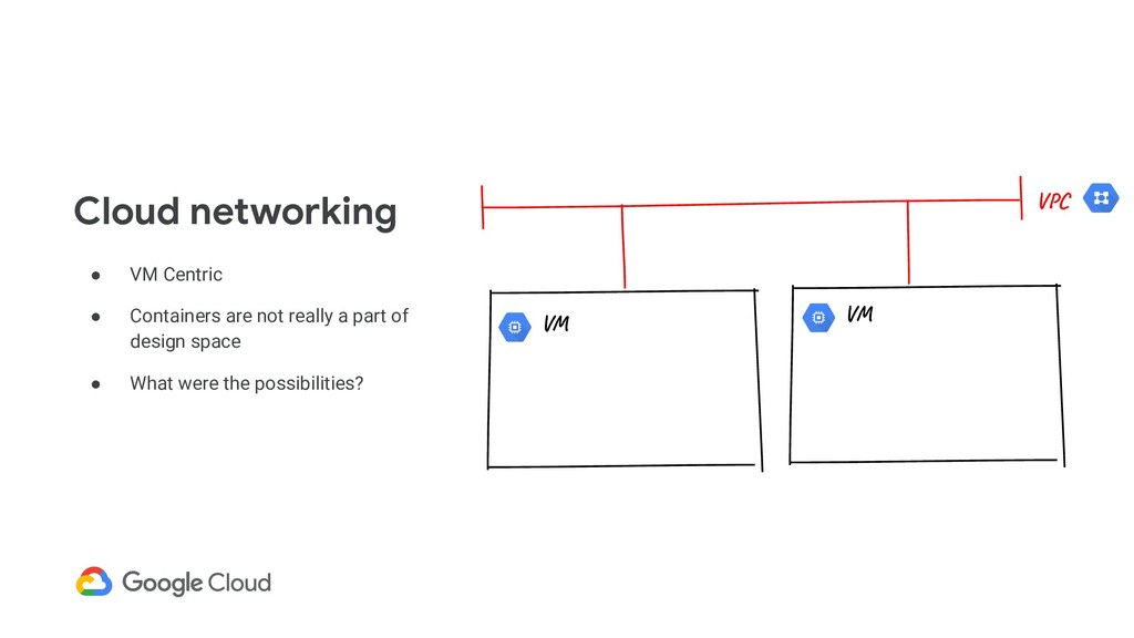 Cloud networking ● VM Centric ● Containers are ...