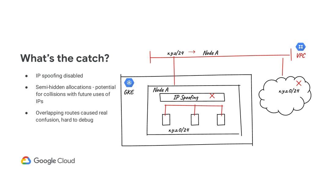 ● IP spoofing disabled ● Semi-hidden allocations...