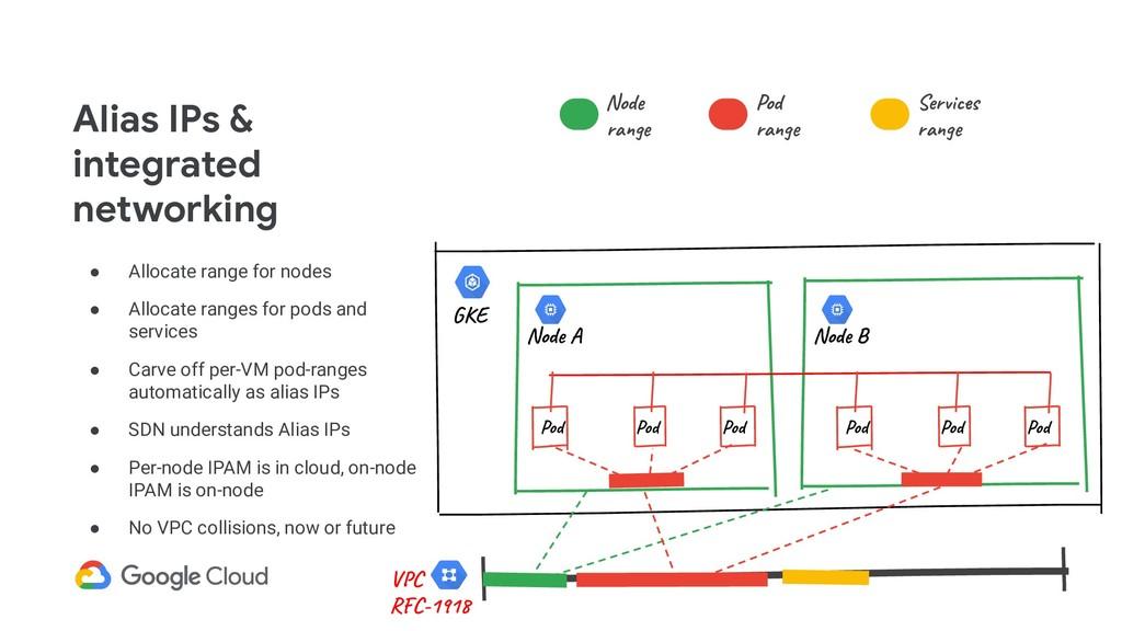 ● Allocate range for nodes ● Allocate ranges fo...