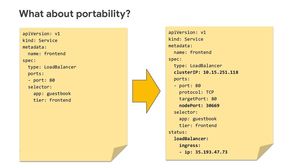 What about portability? apiVersion: v1 kind: Se...