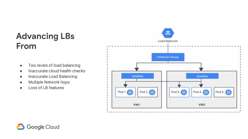 ● Two levels of load balancing ● Inaccurate clo...