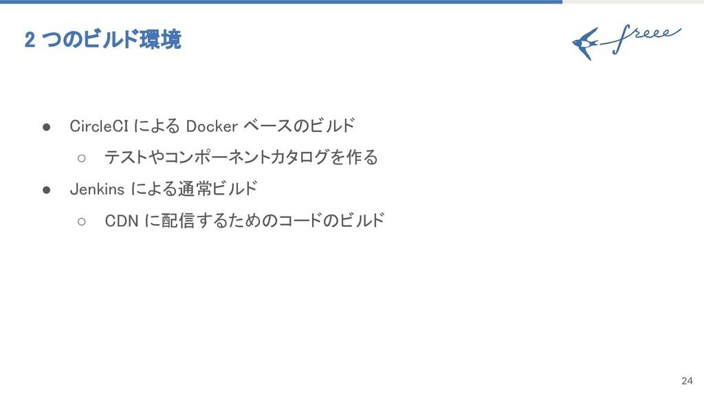 24 2 つのビルド環境 ● CircleCI による Docker ベースのビルド ○ テス...