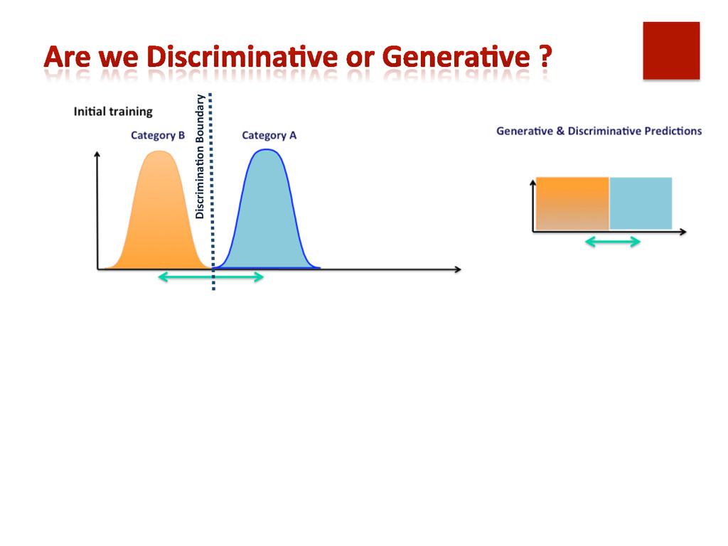 Discrimina9on Boundary