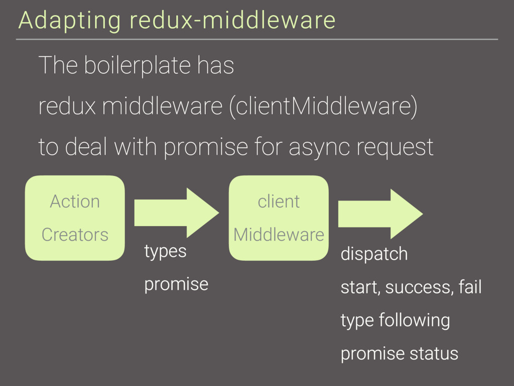 Adapting redux-middleware The boilerplate has r...
