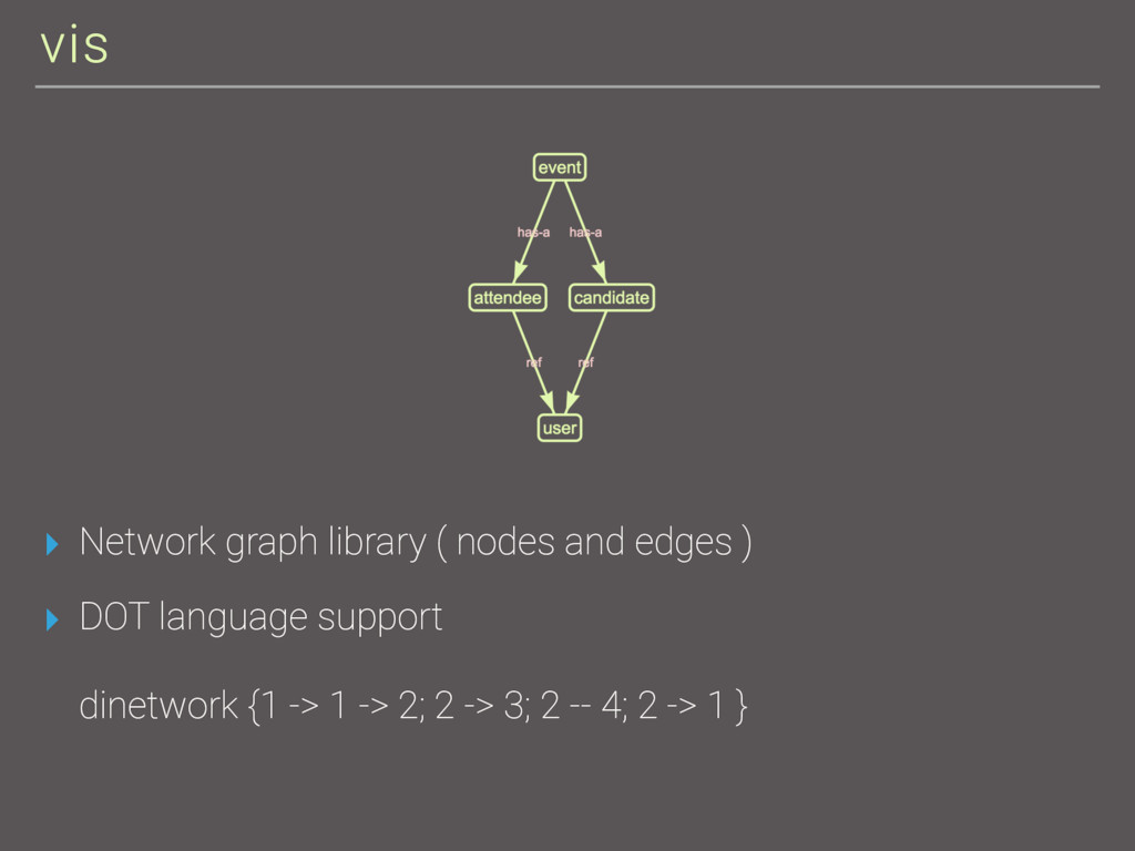 vis ▸ Network graph library ( nodes and edges )...