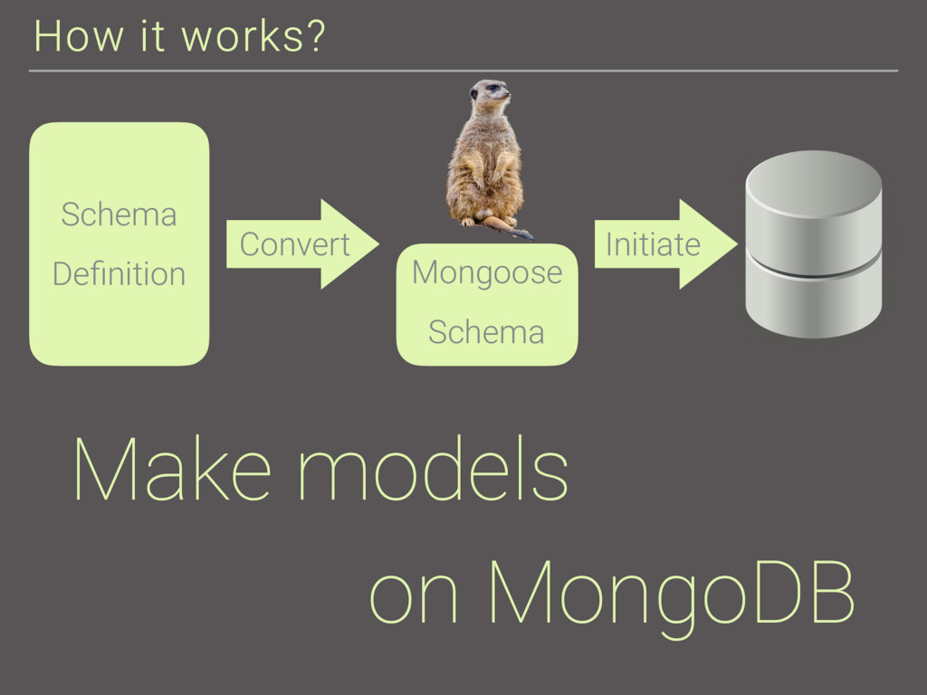 How it works? Schema Definition Convert Mongoose...